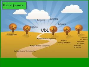 CUE BC 2009 - UDL_57